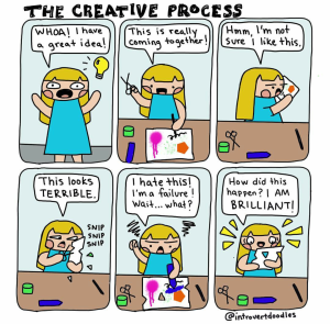 The Introvert Creative Process, image via @introvertdoodles